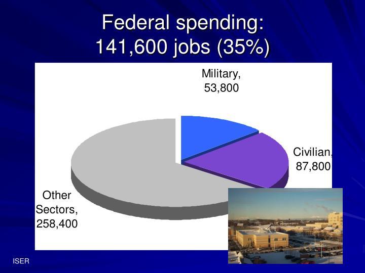 Federal spending: