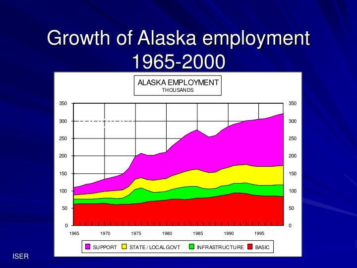 Growth of Alaska employment