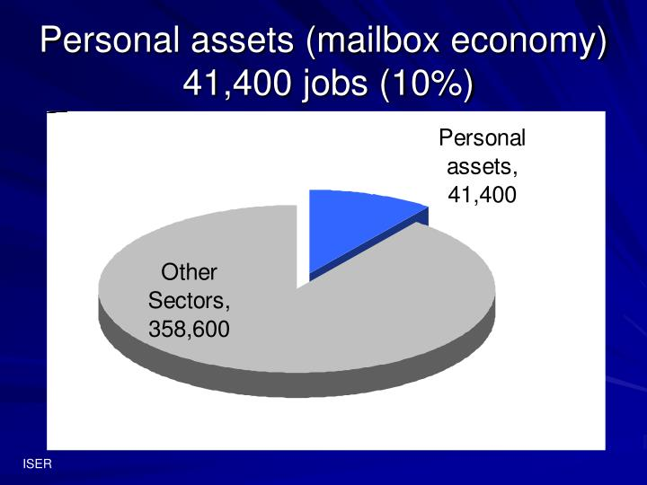 Personal assets (mailbox economy)