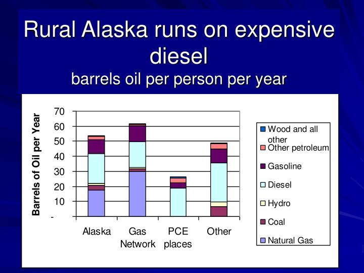 Rural Alaska runs on expensive diesel