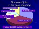 sources of jobs in the cash economy
