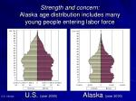 strength and concern alaska age distribution includes many young people entering labor force