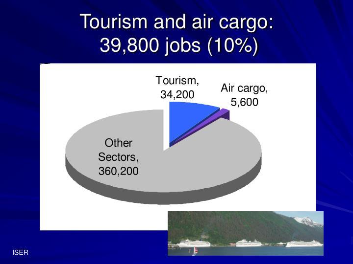 Tourism and air cargo: