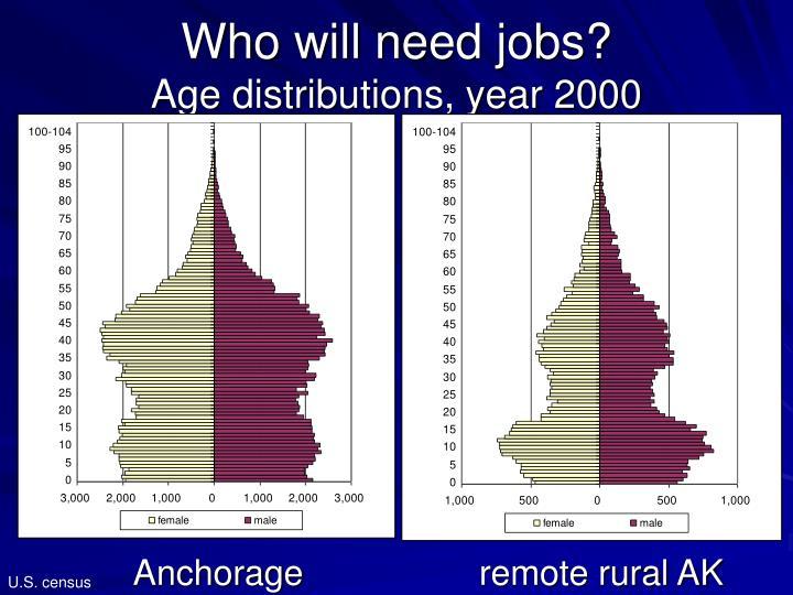 Who will need jobs?
