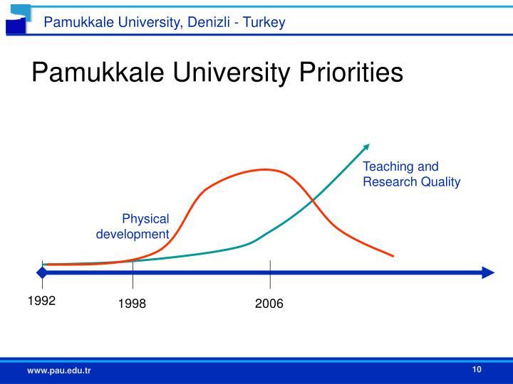 Pamukkale University Priorities
