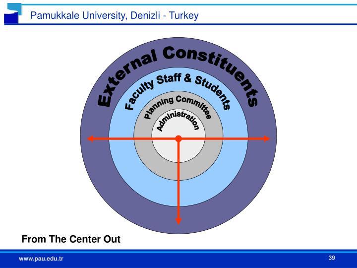 External Constituents