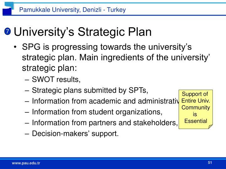 University's Strategic Plan