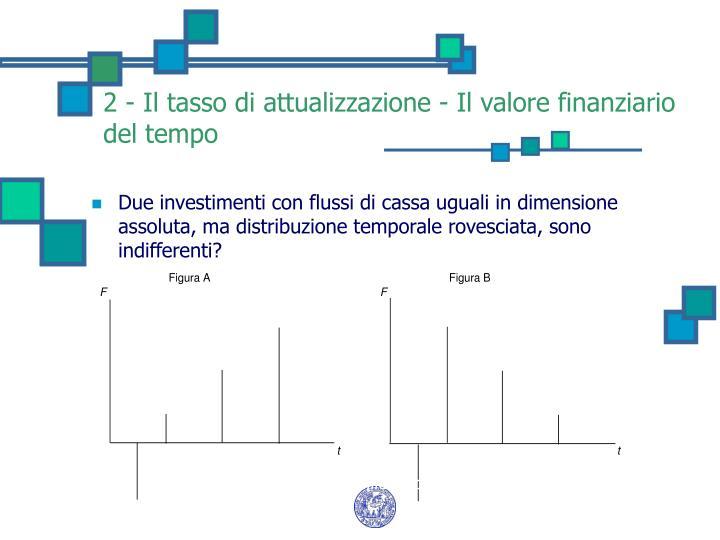 2 - Il tasso di attualizzazione - Il valore finanziario del tempo