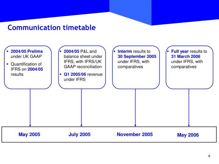 Communication timetable