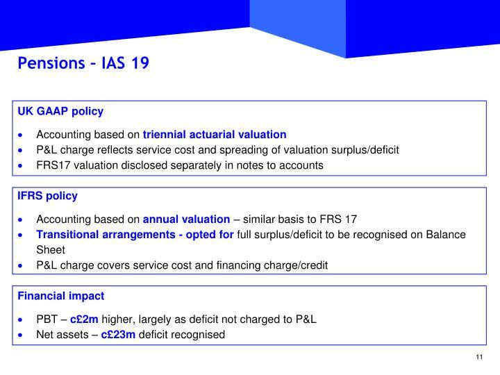Pensions – IAS 19