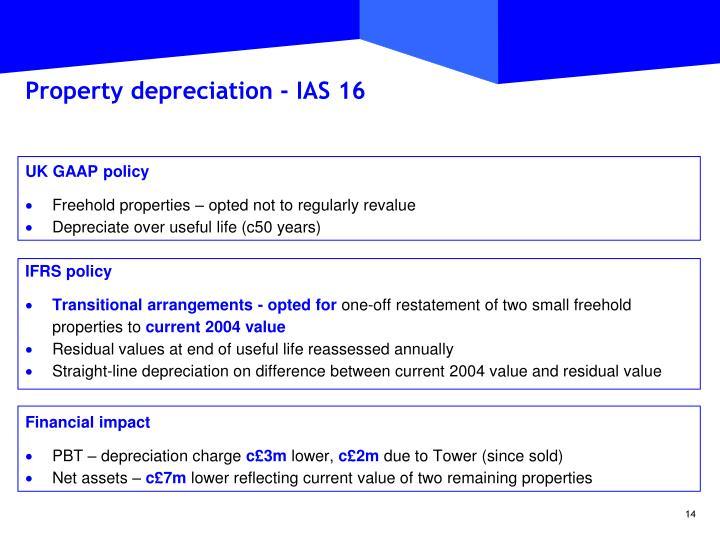 Property depreciation - IAS 16