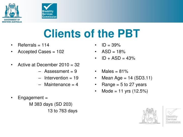 Clients of the PBT
