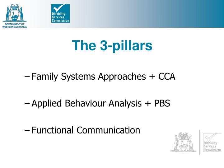 The 3-pillars