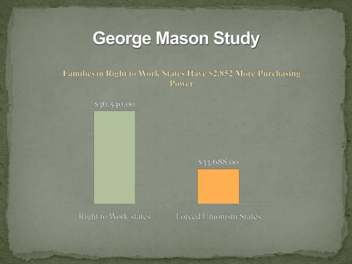 George Mason Study