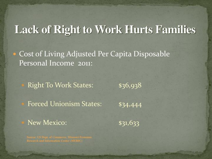 Lack of Right to Work Hurts Families
