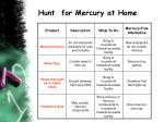 hunt for mercury at home2