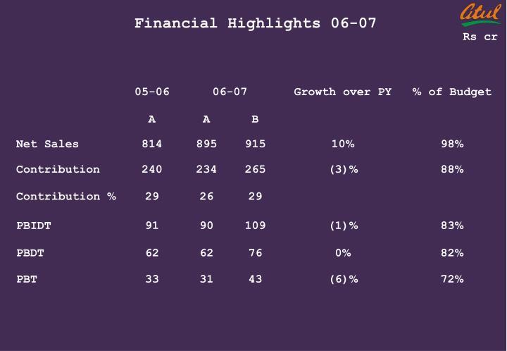 Financial Highlights 06-07