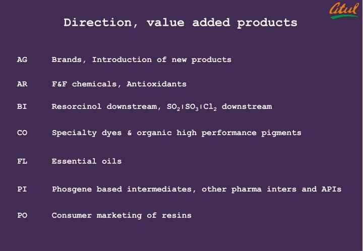Direction, value added products