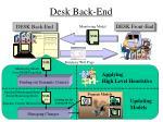 desk back end1