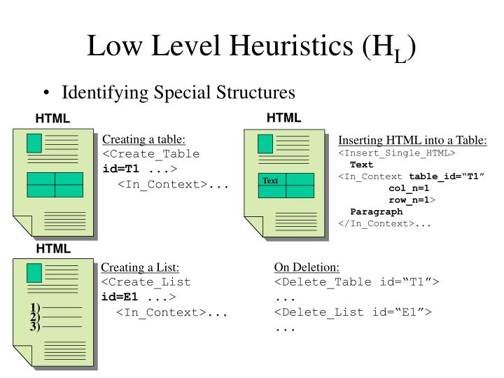 Low Level Heuristics (H