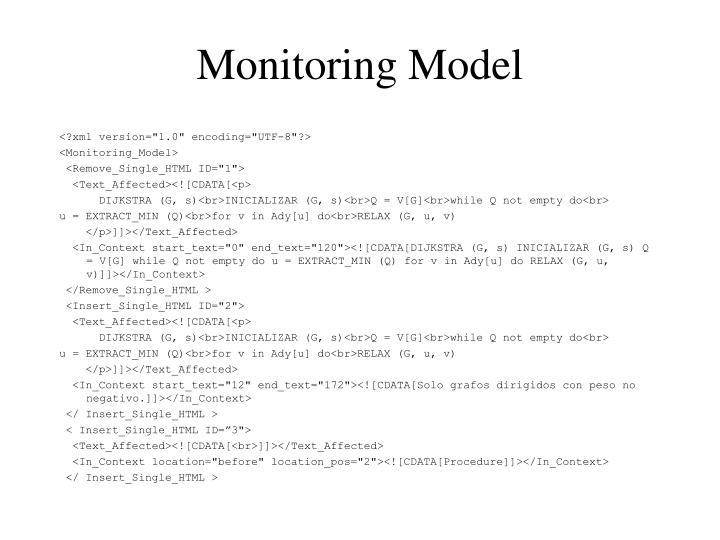 Monitoring Model