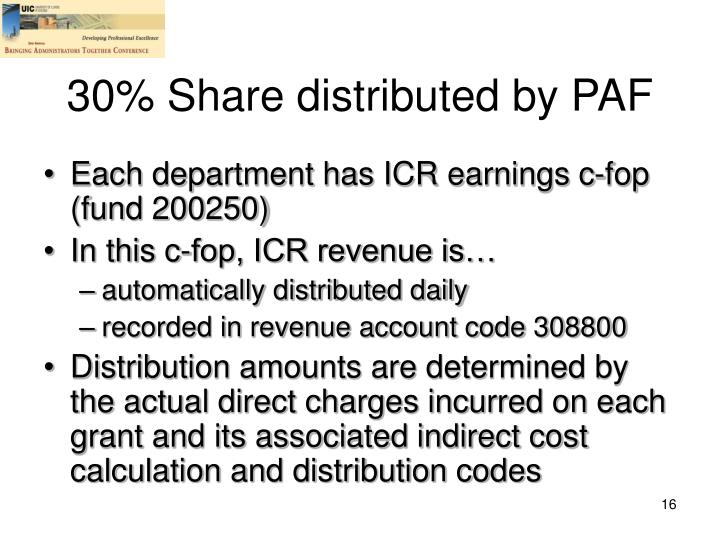 30% Share distributed by PAF