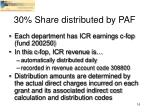 30 share distributed by paf