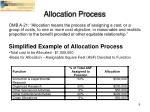 allocation process