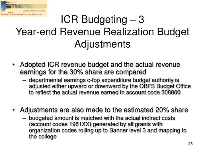 ICR Budgeting – 3