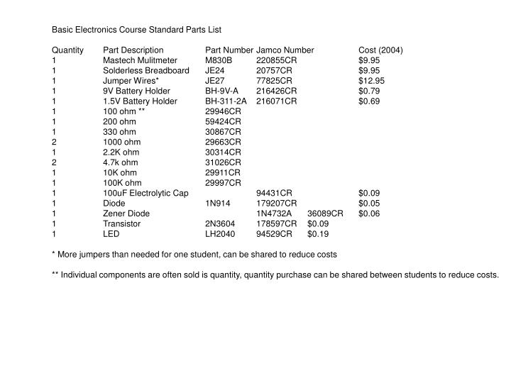 Basic Electronics Course Standard Parts List