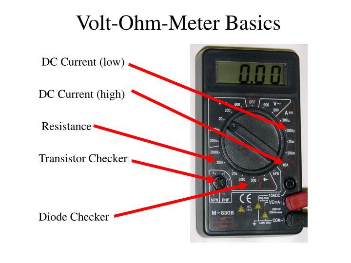 Volt-Ohm-Meter Basics