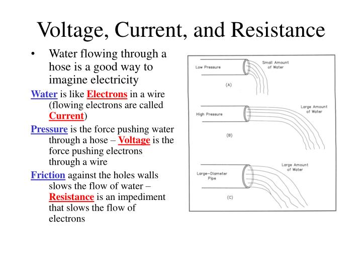 Water flowing through a hose is a good way to imagine electricity