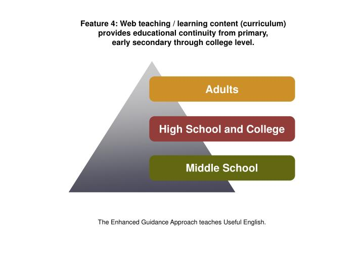 Feature 4: Web teaching / learning content (curriculum)