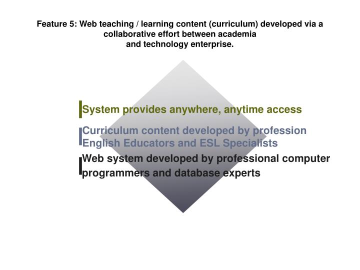 Feature 5: Web teaching / learning content (curriculum) developed via a collaborative effort between academia