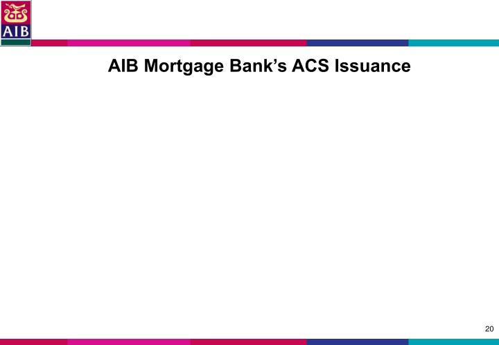 AIB Mortgage Bank's ACS Issuance
