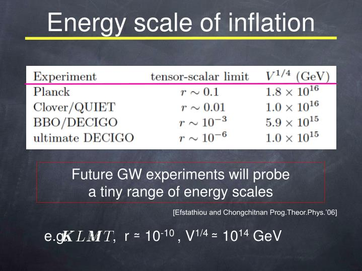 Energy scale of inflation