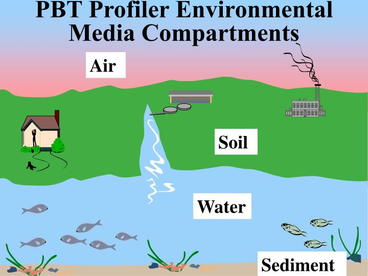 PBT Profiler Environmental