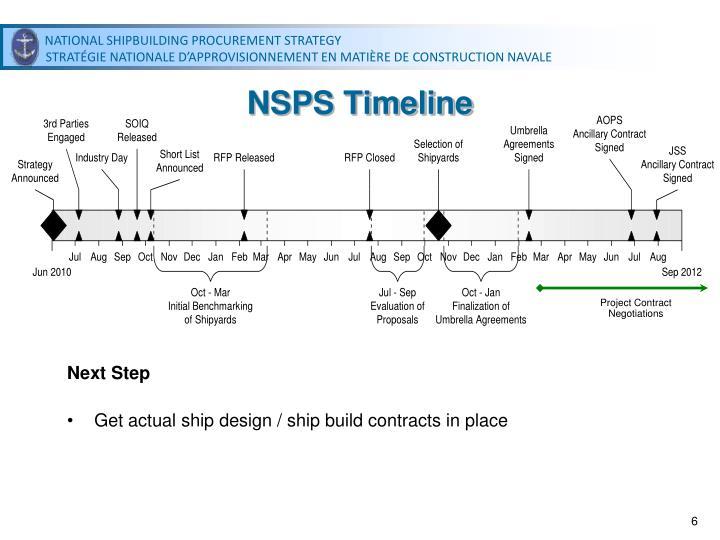 NSPS Timeline