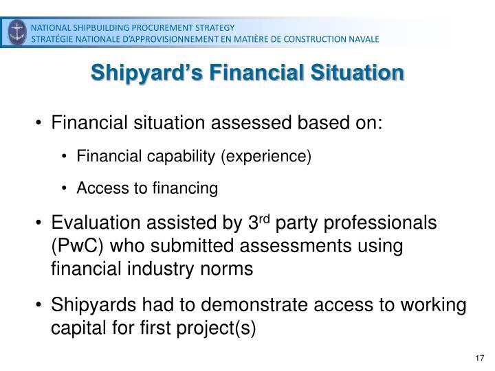 Shipyard's Financial Situation
