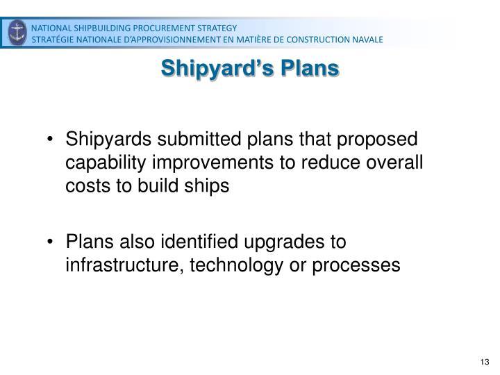 Shipyard's Plans