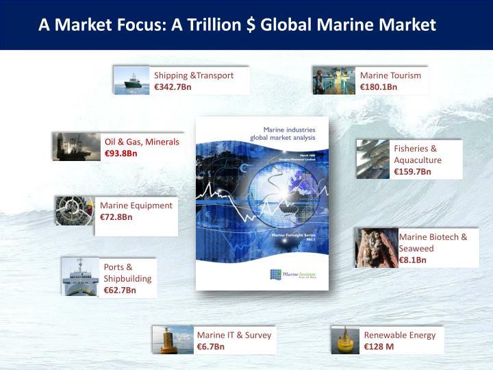 A Market Focus: A Trillion $ Global Marine Market