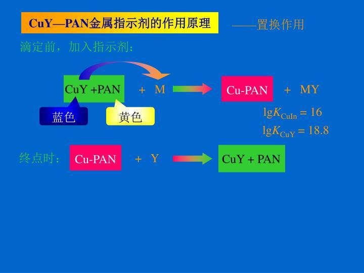 Cu-PAN