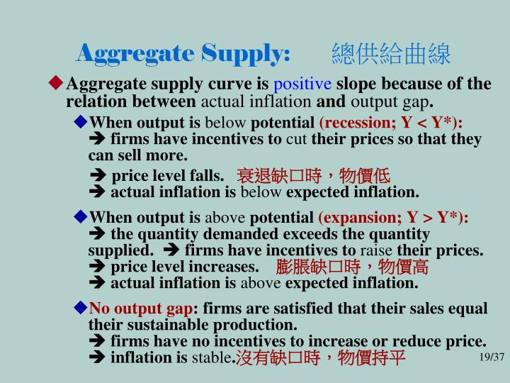 Aggregate Supply: