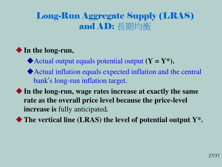 Long-Run Aggregate Supply (LRAS)