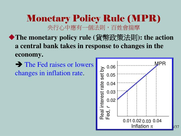 Monetary Policy Rule (MPR)