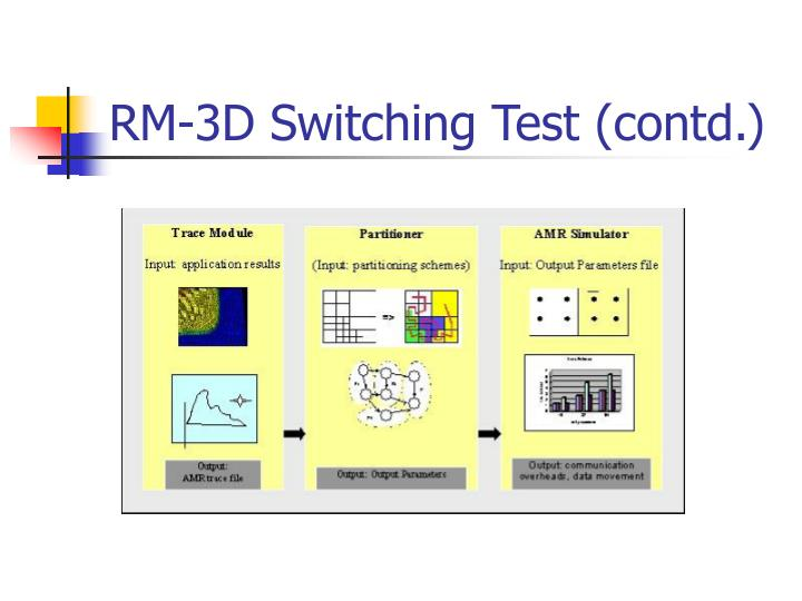 RM-3D Switching Test (contd.)