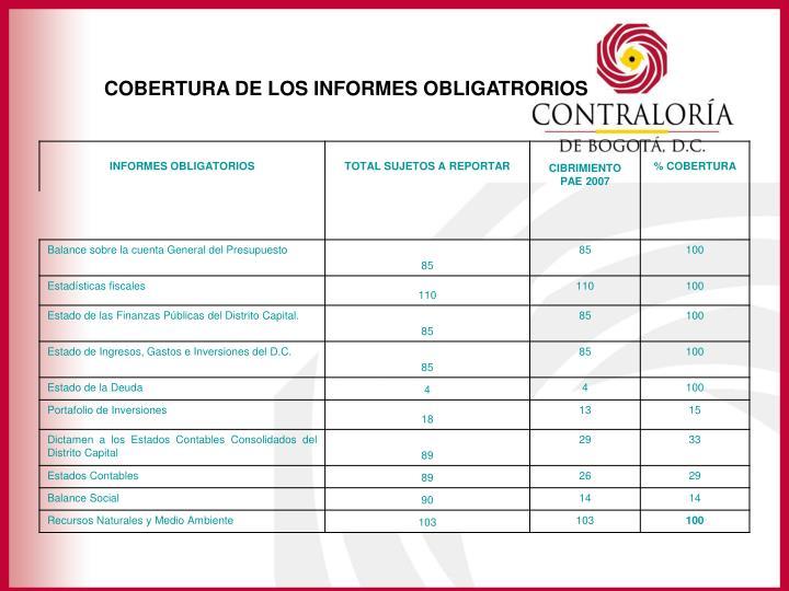 COBERTURA DE LOS INFORMES OBLIGATRORIOS