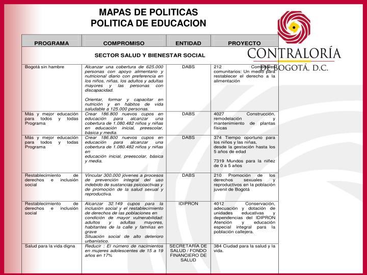 MAPAS DE POLITICAS