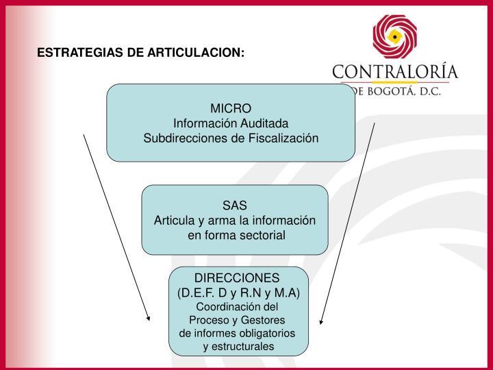 ESTRATEGIAS DE ARTICULACION: