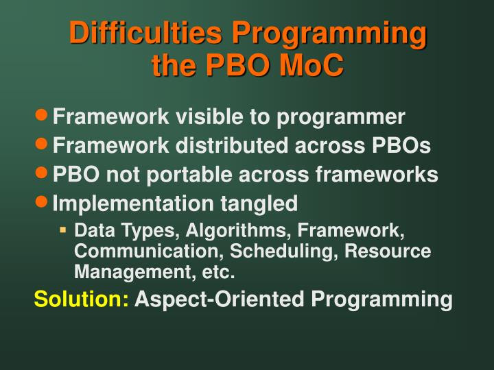 Difficulties Programming
